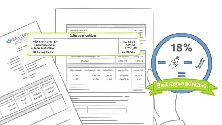 Lohnsumme, Umlageziffer, Gefahrklasse - Wir erklären, wie sich Ihr Beitrag errechnet. Beitragsausgleich - Gute Prävention zahlt sich aus.